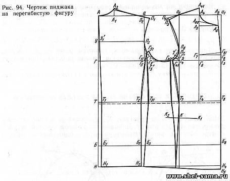 Построение базовой выкройки пиджака. Пиджаки мужские приталенные недорого: шлица на пиджаке, пиджак шанель