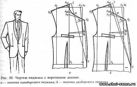 Технология пошива мужского пиджака аналогична пошиву женского жакета с небольшими изменениями и