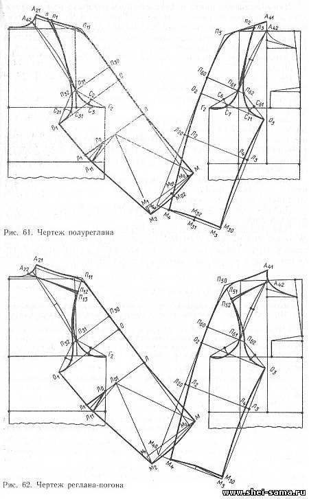 Последовательность Обработки Блузки С Регланом