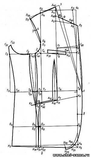 Как сделать выкройку мужского пиджака