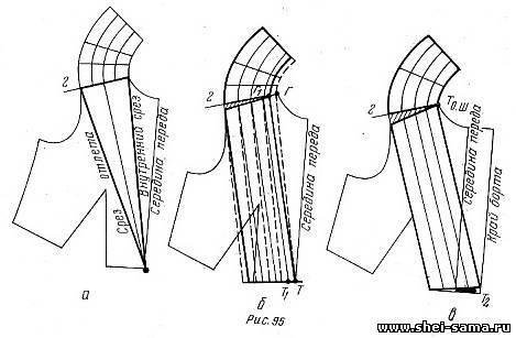 Как сшить воротник на трикотажном платье 17