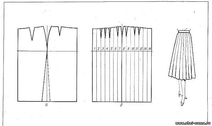 Моделирование Юбки Пример