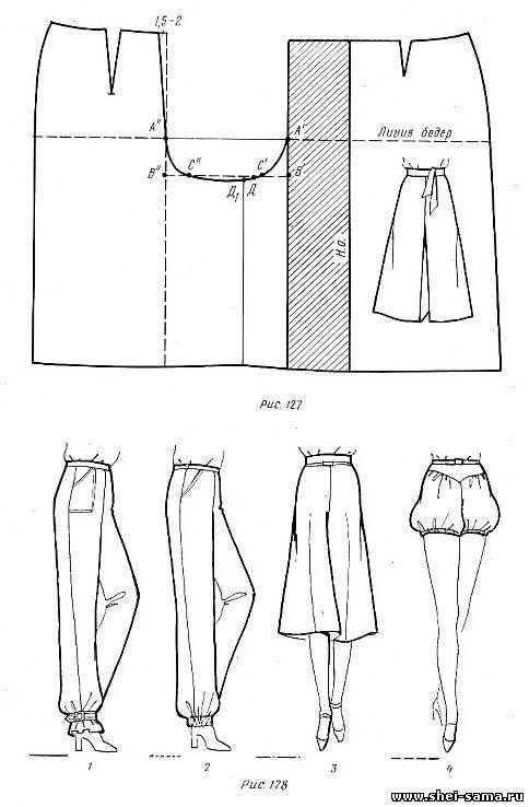 Юбка брюки выкройка - Выкройки фото