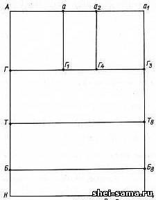 Сетка для построения выкройки