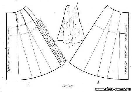 основы прямой юбки: