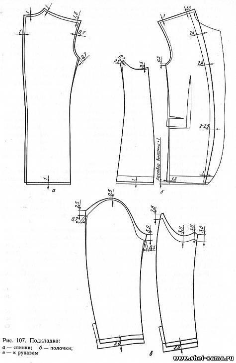 Выкройка женского пиджака на подкладке