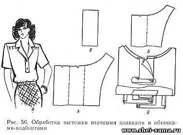 Методы Обработки Узлов Платья
