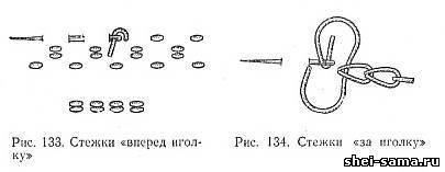 167 2 Вид� ��ежков п�именяем�� для в��ивания Глава 6