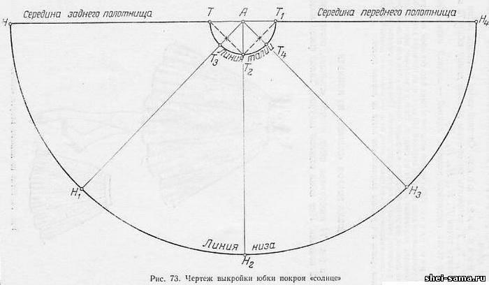 Выкройка юбка три четверти солнца