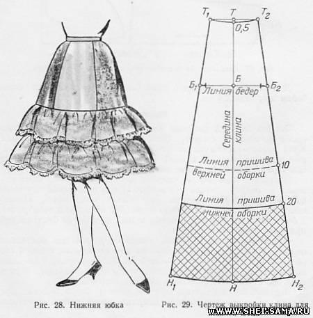 Джинсовая юбка с воланами для девочки выкройки