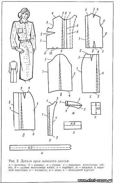 Детали кроя платья - Глава 1