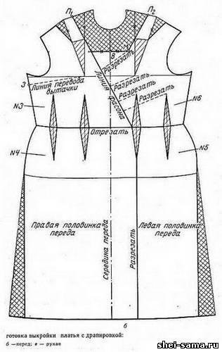 подготовка выкройки платья с драпировкой