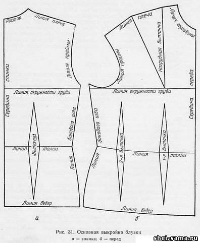 Выкройки блузки с купить автоматическую пряжку для мужского ремня