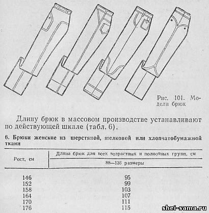 Модели рабочих брюк