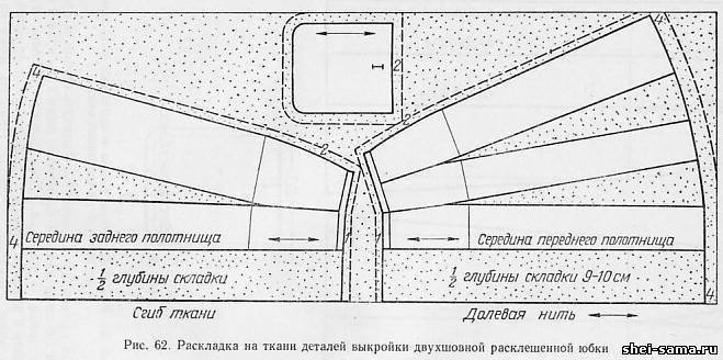 Раскладка на ткани деталей выкройки двухшовной расклешенной юбки