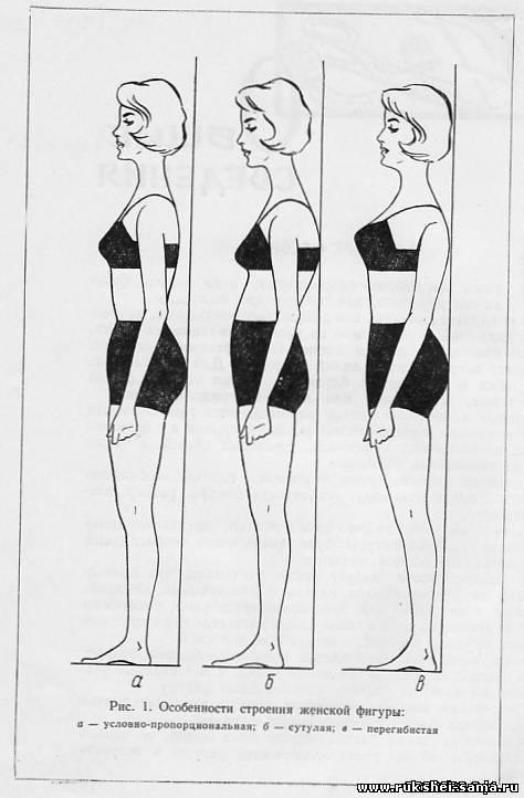 Снятие мерок и построение выкройки женского платья