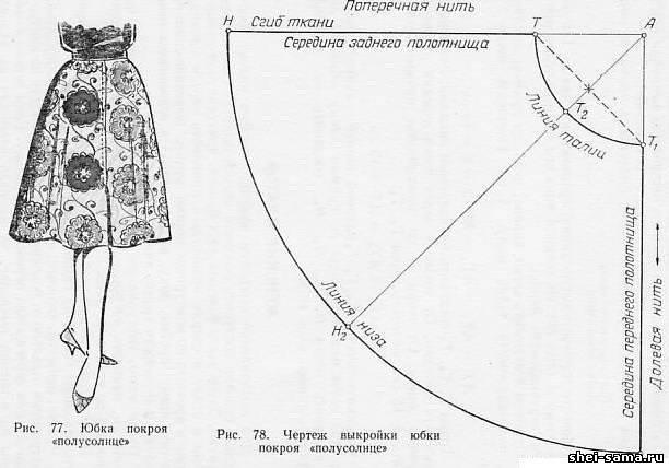 Моделирование юбок полусолнце