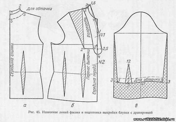 Блузка с воротником стойкой в спб