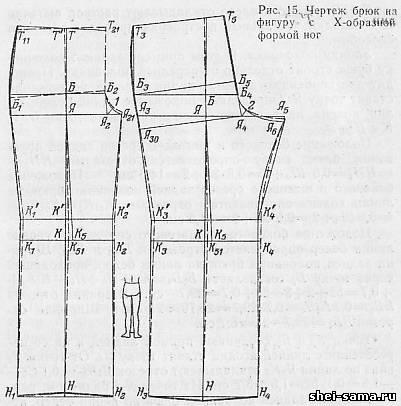 частушки выкройка брюк при кривых ногах земельного участка под