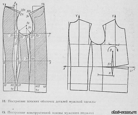 garland детская одежда