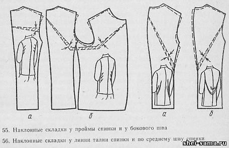 Дефекты при посадке платья