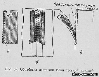 Застежка планка на юбке