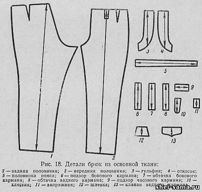 правил доступа виды мужских ремней для брюк и названия компании Авторазборка Как