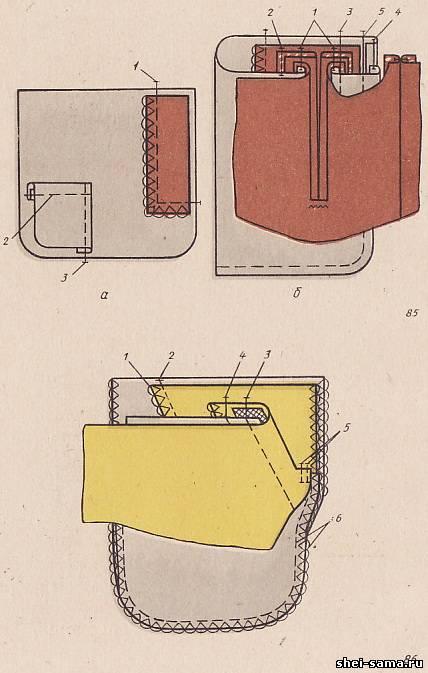 Как сшить внутренний карман с замком 82