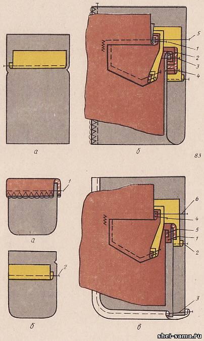 Как сделать карманы на штанах 110