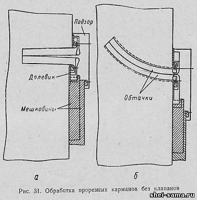 Мешковина уже обмётана: срез подкладочной ткани сильно осыпается, а подлезть лапкой оверлока в готовом кармане