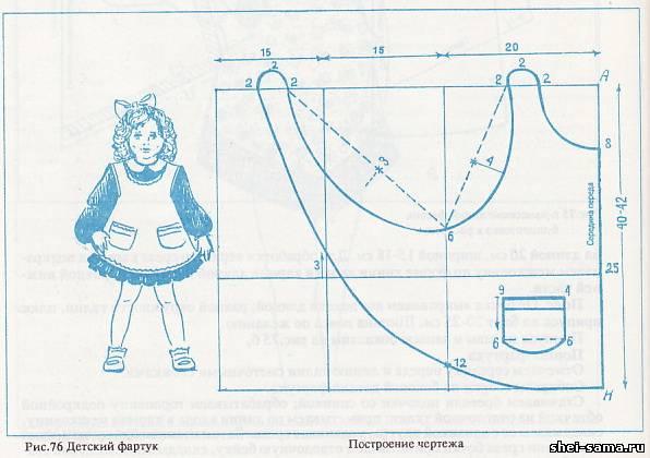 Как сшить детский фартук и колпак выкройка для девочки 12