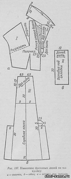 Нанесення фасонних ліній на викрійку
