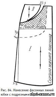 Выкройки юбок с карманами для начинающих простые выкройки своими руками