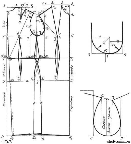 Выкройка платья классического