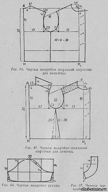 Как сделать на себя выкройку жакета