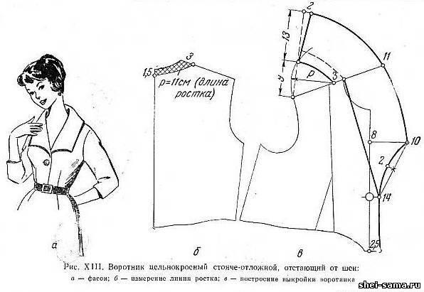 Воротник цельнокроеный стояче-отложной, отстающий от шеи