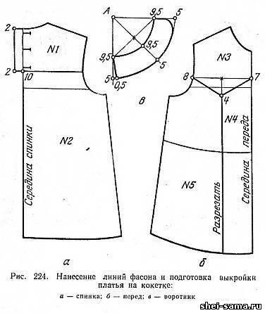 Выкройки ночных сорочек на кокетке