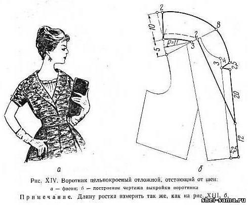 разрезами с двумя выкройка юбки