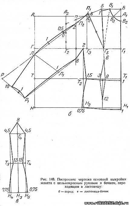 Как сшить жакет с цельнокроеным рукавом без выкройки 777