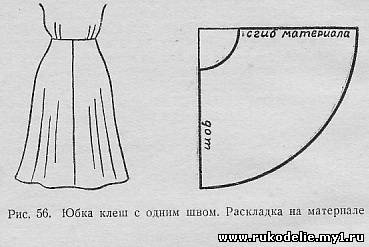 Юбки 54 размера