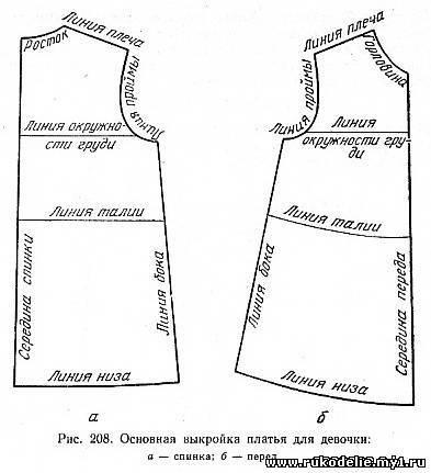 Для девочки выкройка платья трапеция