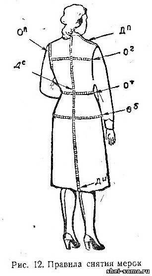диана диетолог москва