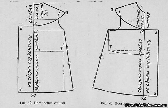 Платье на грудничка выкройка