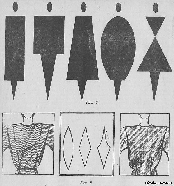Учитывать при моделировании одежды