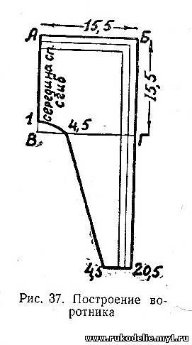 Бескозырка моряка своими руками выкройка 742