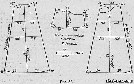 Выкройки юбок на 34 размер