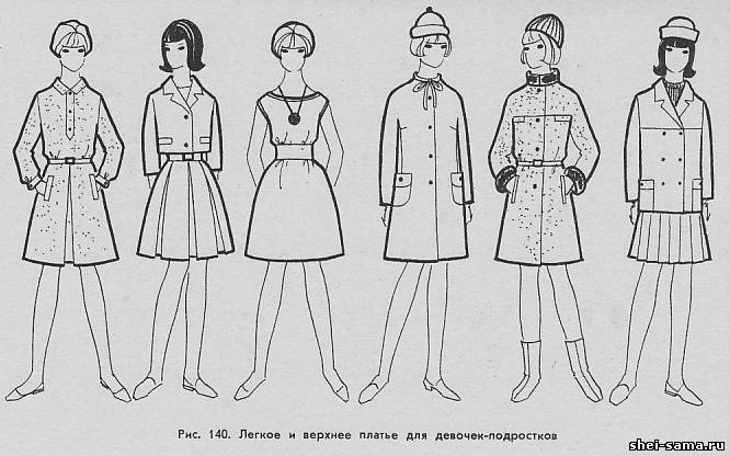 Раскраска моделей одежды