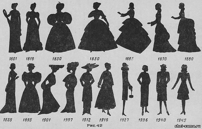 Анализ Конструктивных Средств Формообразования Женского Платья