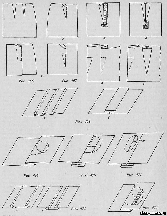Жест: виды складок и способы их оброботки