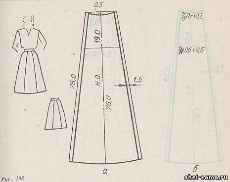 Построение чертежа юбки шестиклинка